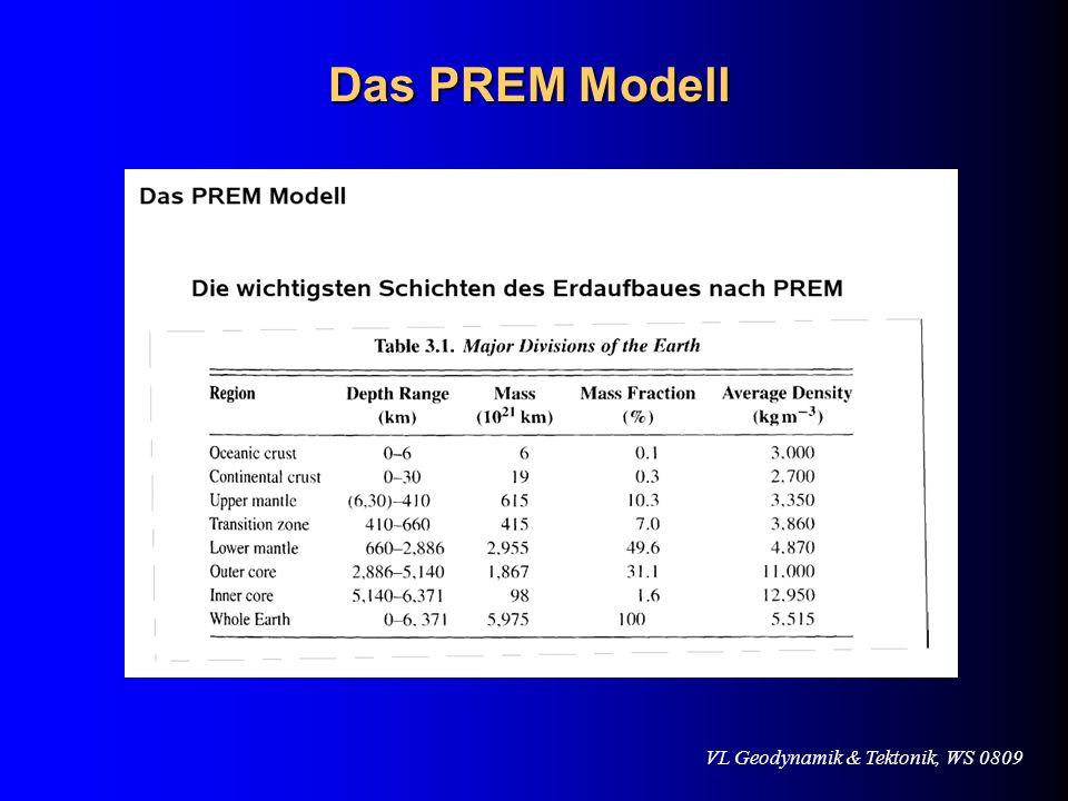 VL Geodynamik & Tektonik, WS 0809 Das PREM Modell