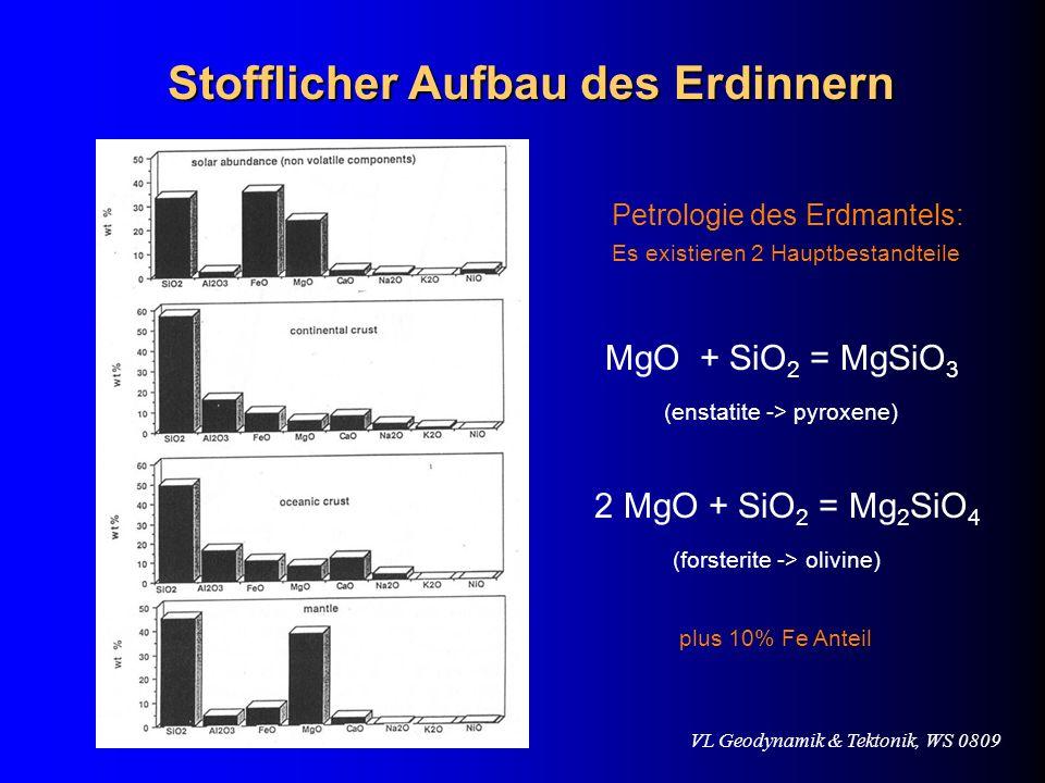 VL Geodynamik & Tektonik, WS 0809 Stofflicher Aufbau des Erdinnern Petrologie des Erdmantels: Es existieren 2 Hauptbestandteile MgO + SiO 2 = MgSiO 3
