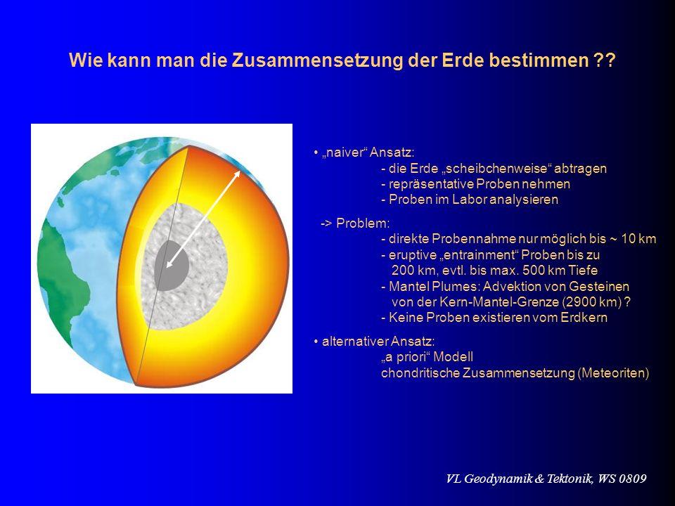 VL Geodynamik & Tektonik, WS 0809 Wie kann man die Zusammensetzung der Erde bestimmen ?? naiver Ansatz: - die Erde scheibchenweise abtragen - repräsen