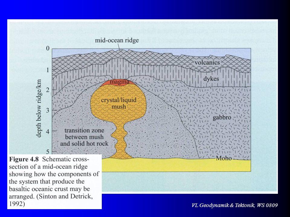 VL Geodynamik & Tektonik, WS 0809