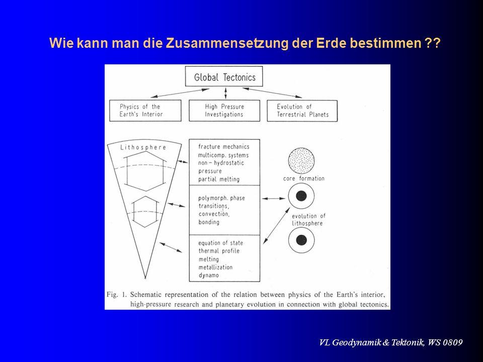 VL Geodynamik & Tektonik, WS 0809 Wie kann man die Zusammensetzung der Erde bestimmen ??