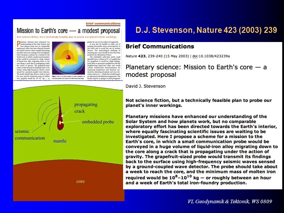 VL Geodynamik & Tektonik, WS 0809 Die ozeanische Lithosphäre