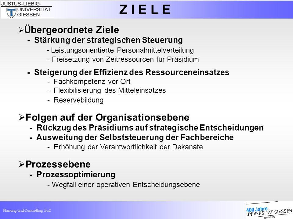 Planung und Controlling PuC Z I E L E Übergeordnete Ziele - Stärkung der strategischen Steuerung - Leistungsorientierte Personalmittelverteilung - Fre