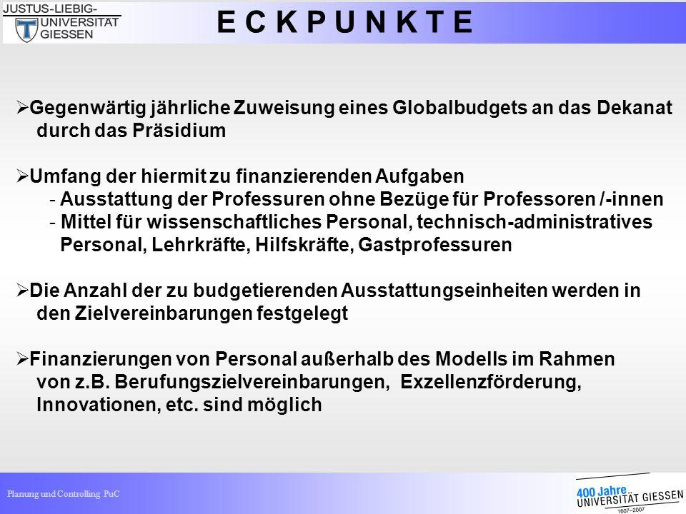 Planung und Controlling PuC E C K P U N K T E Gegenwärtig jährliche Zuweisung eines Globalbudgets an das Dekanat durch das Präsidium Umfang der hiermi