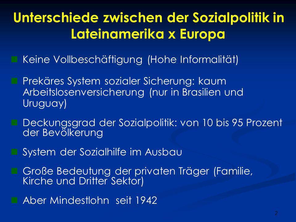 2 Unterschiede zwischen der Sozialpolitik in Lateinamerika x Europa Keine Vollbeschäftigung (Hohe Informalität) Prekäres System sozialer Sicherung: ka