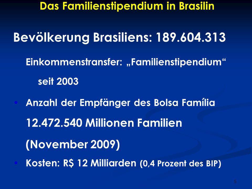 5 Das Familienstipendium in Brasilin Bevölkerung Brasiliens: 189.604.313 Einkommenstransfer: Familienstipendium seit 2003 Anzahl der Empfänger des Bol