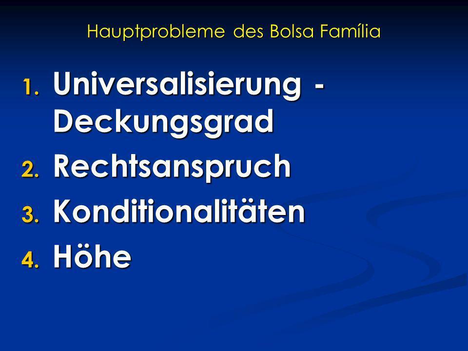 1. Universalisierung - Deckungsgrad 2. Rechtsanspruch 3. Konditionalitäten 4. Höhe Hauptprobleme des Bolsa Família
