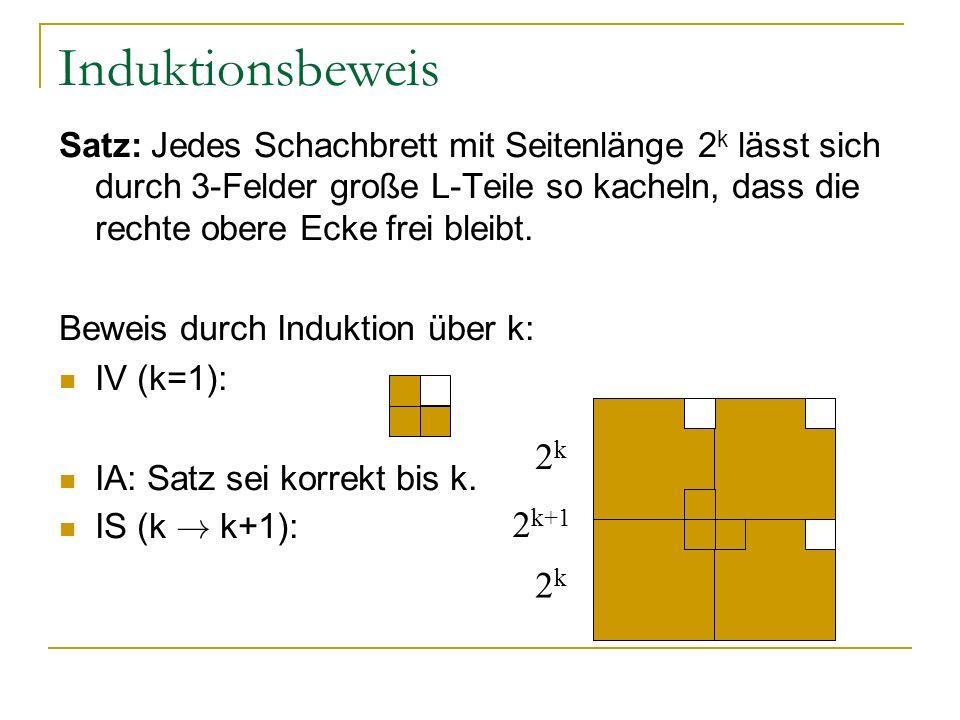 Induktionsbeweis Satz: Jedes Schachbrett mit Seitenlänge 2 k lässt sich durch 3-Felder große L-Teile so kacheln, dass die rechte obere Ecke frei bleib