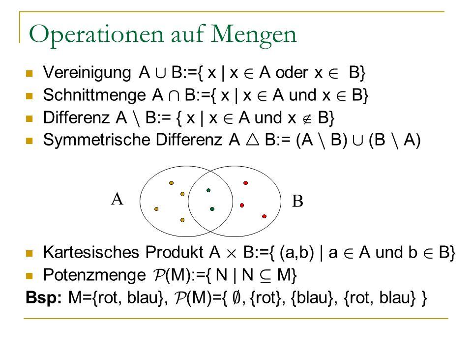 Operationen auf Mengen Vereinigung A [ B:={ x | x 2 A oder x 2 B} Schnittmenge A Å B:={ x | x 2 A und x 2 B} Differenz A n B:= { x | x 2 A und x B} Sy