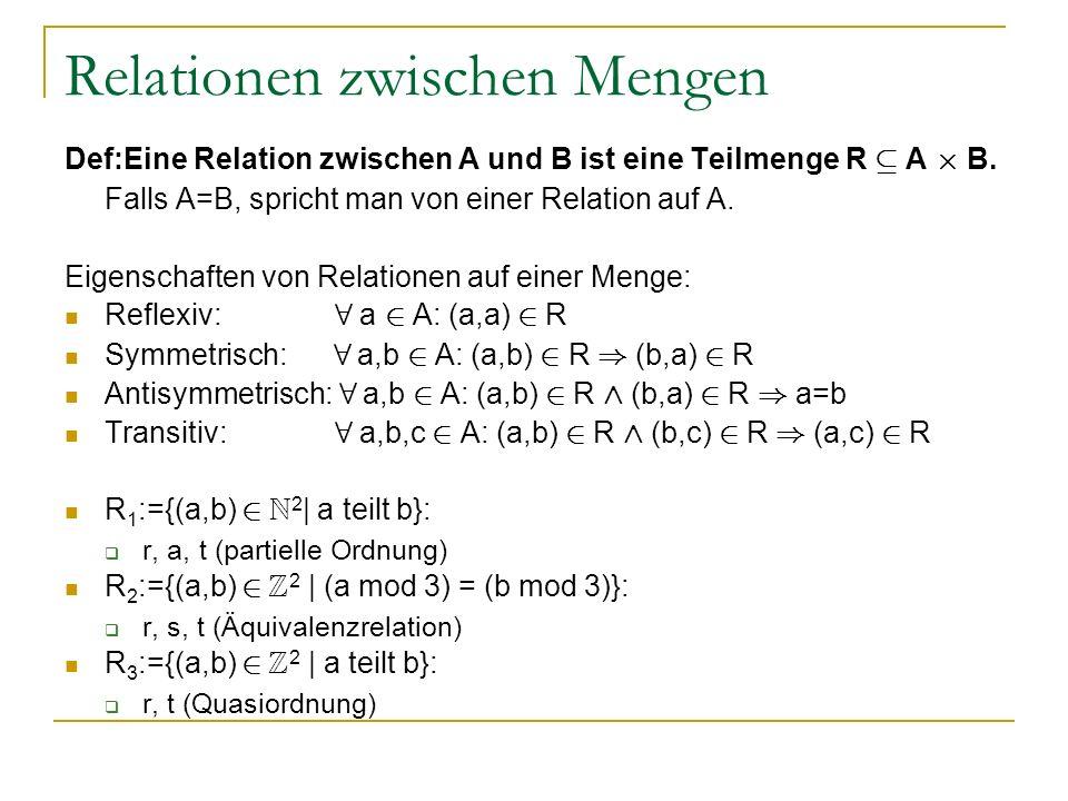 Relationen zwischen Mengen Def:Eine Relation zwischen A und B ist eine Teilmenge R µ A £ B. Falls A=B, spricht man von einer Relation auf A. Eigenscha