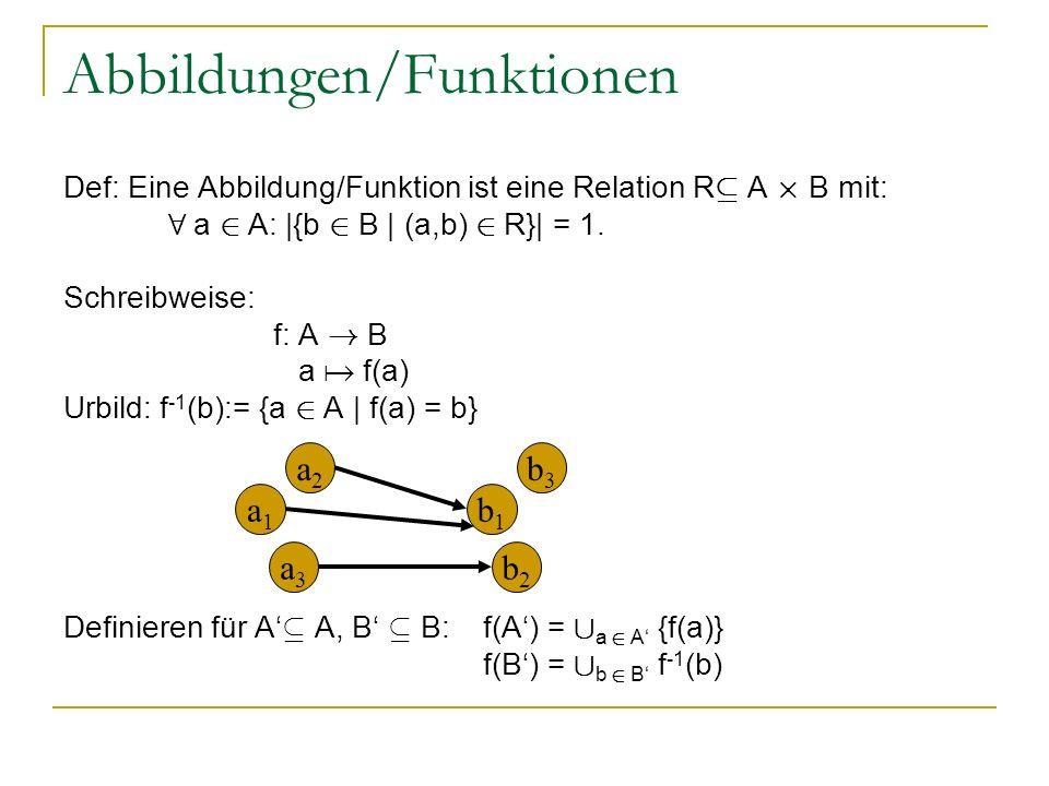 Abbildungen/Funktionen Def: Eine Abbildung/Funktion ist eine Relation R µ A £ B mit: 8 a 2 A: |{b 2 B | (a,b) 2 R}| = 1. Schreibweise: f: A ! B a f(a)
