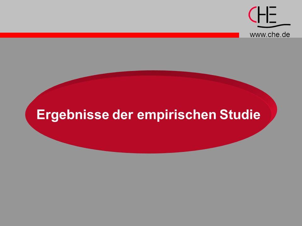 www.che.de Ergebnisse der empirischen Studie