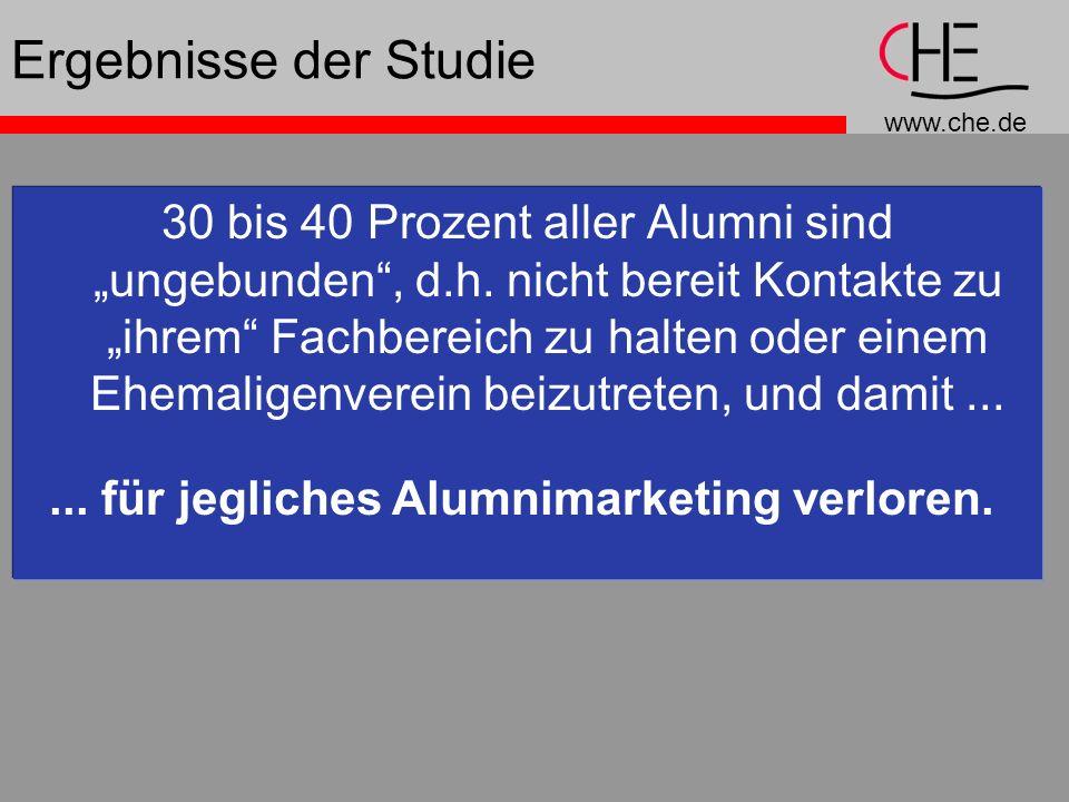 www.che.de Ergebnisse der Studie 30 bis 40 Prozent aller Alumni sind ungebunden, d.h. nicht bereit Kontakte zu ihrem Fachbereich zu halten oder einem