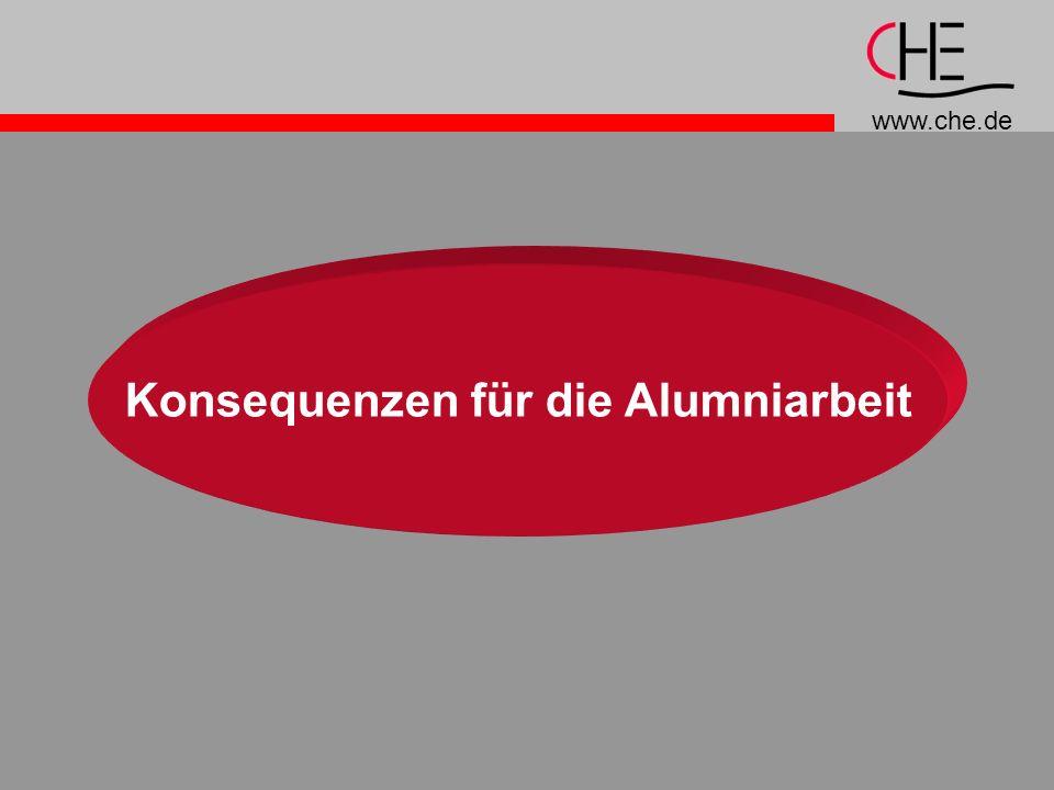 www.che.de Konsequenzen für die Alumniarbeit