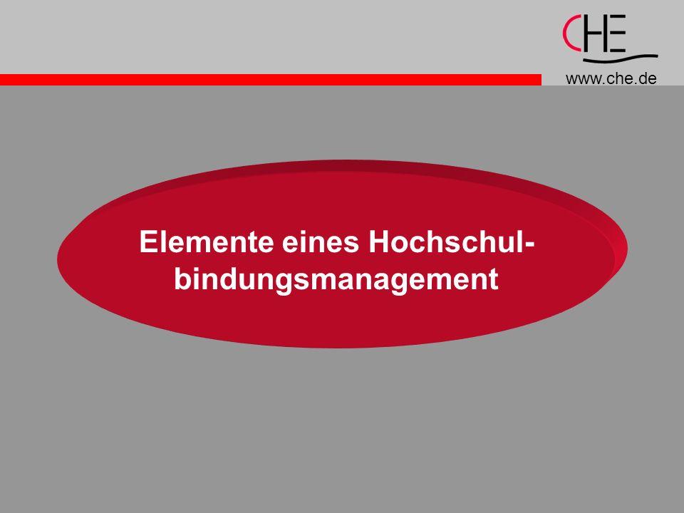 www.che.de Elemente eines Hochschul- bindungsmanagement