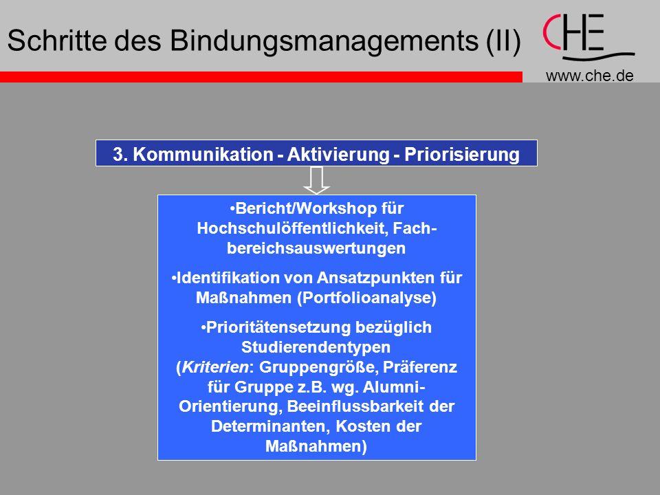 www.che.de Schritte des Bindungsmanagements (II) 3. Kommunikation - Aktivierung - Priorisierung Bericht/Workshop für Hochschulöffentlichkeit, Fach- be