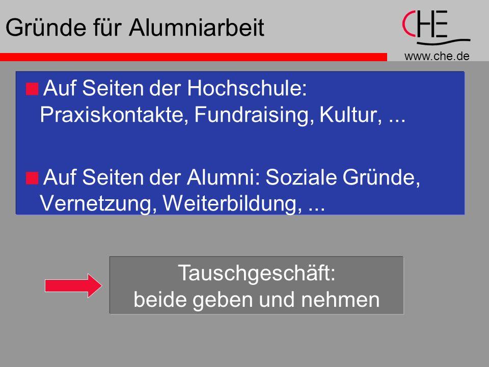 www.che.de Gründe für Alumniarbeit Tauschgeschäft: beide geben und nehmen Auf Seiten der Hochschule: Praxiskontakte, Fundraising, Kultur,... Auf Seite