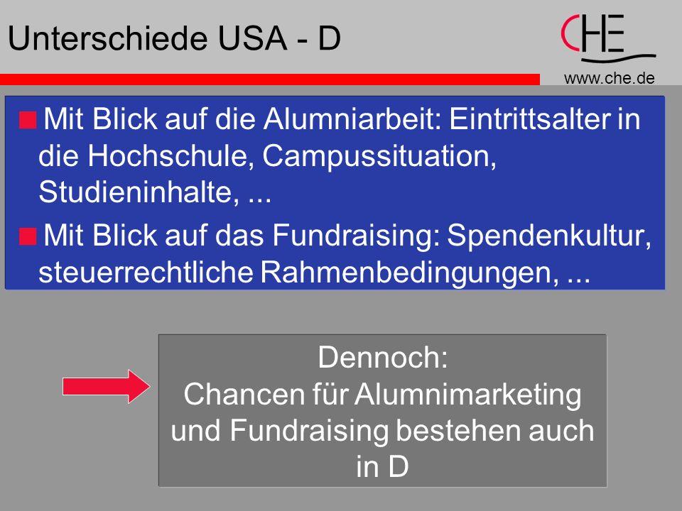 www.che.de Unterschiede USA - D Mit Blick auf die Alumniarbeit: Eintrittsalter in die Hochschule, Campussituation, Studieninhalte,... Mit Blick auf da