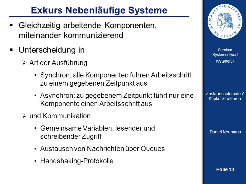 Folie 13 Seminar Systementwurf WS 2006/07 Zustandsautomaten/ Kripke-Strukturen Daniel Neumann Exkurs Nebenläufige Systeme Gleichzeitig arbeitende Komp