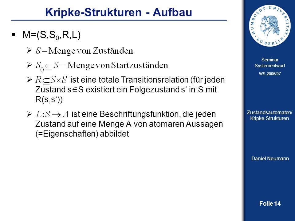 Folie 14 Seminar Systementwurf WS 2006/07 Zustandsautomaten/ Kripke-Strukturen Daniel Neumann Kripke-Strukturen - Aufbau M=(S,S 0,R,L) ist eine totale