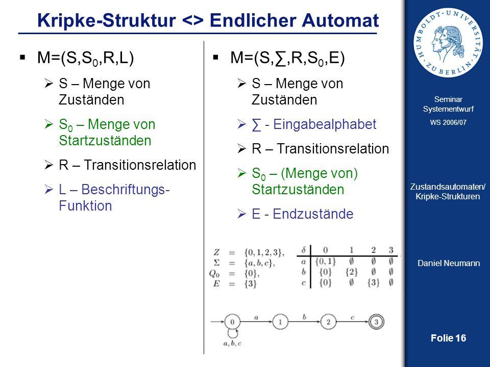 Folie 16 Seminar Systementwurf WS 2006/07 Zustandsautomaten/ Kripke-Strukturen Daniel Neumann Kripke-Struktur <> Endlicher Automat M=(S,S 0,R,L) S – M