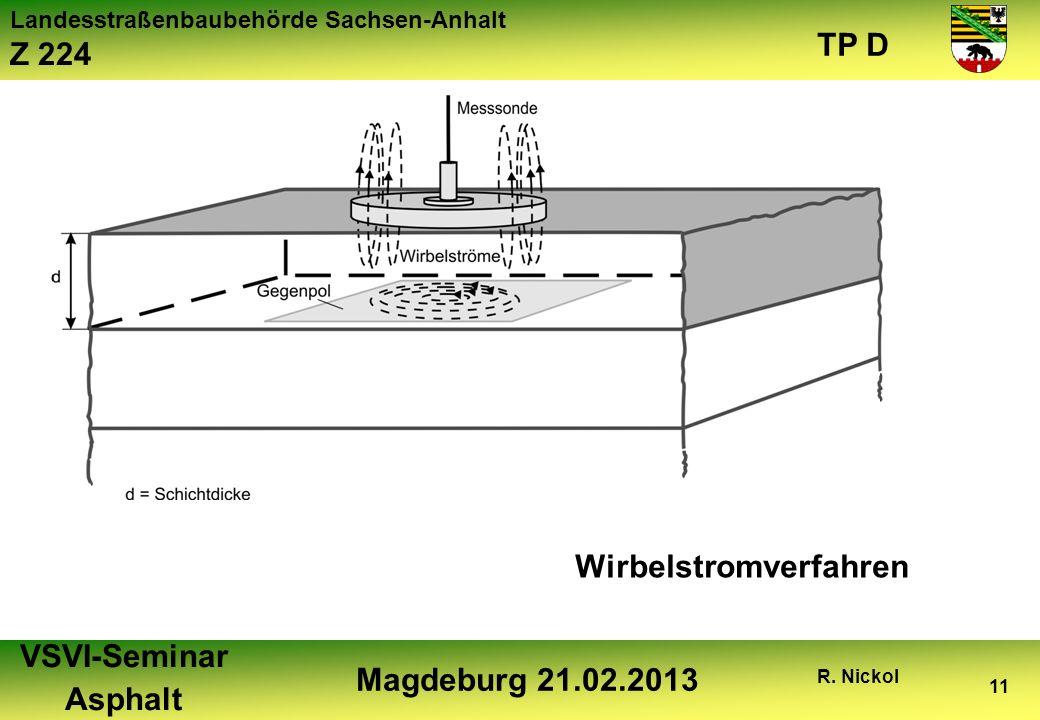 Landesstraßenbaubehörde Sachsen-Anhalt Z 224 TP D VSVI-Seminar Asphalt Magdeburg 21.02.2013 R. Nickol 11 Wirbelstromverfahren