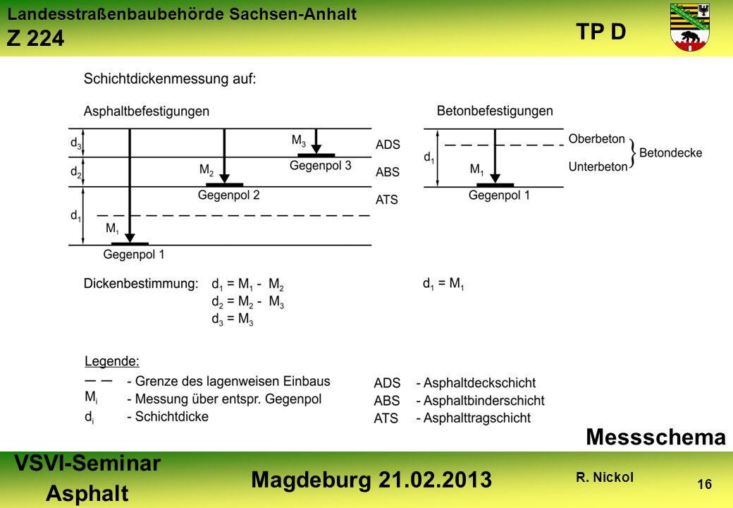 Landesstraßenbaubehörde Sachsen-Anhalt Z 224 TP D VSVI-Seminar Asphalt Magdeburg 21.02.2013 R. Nickol 16 Messschema