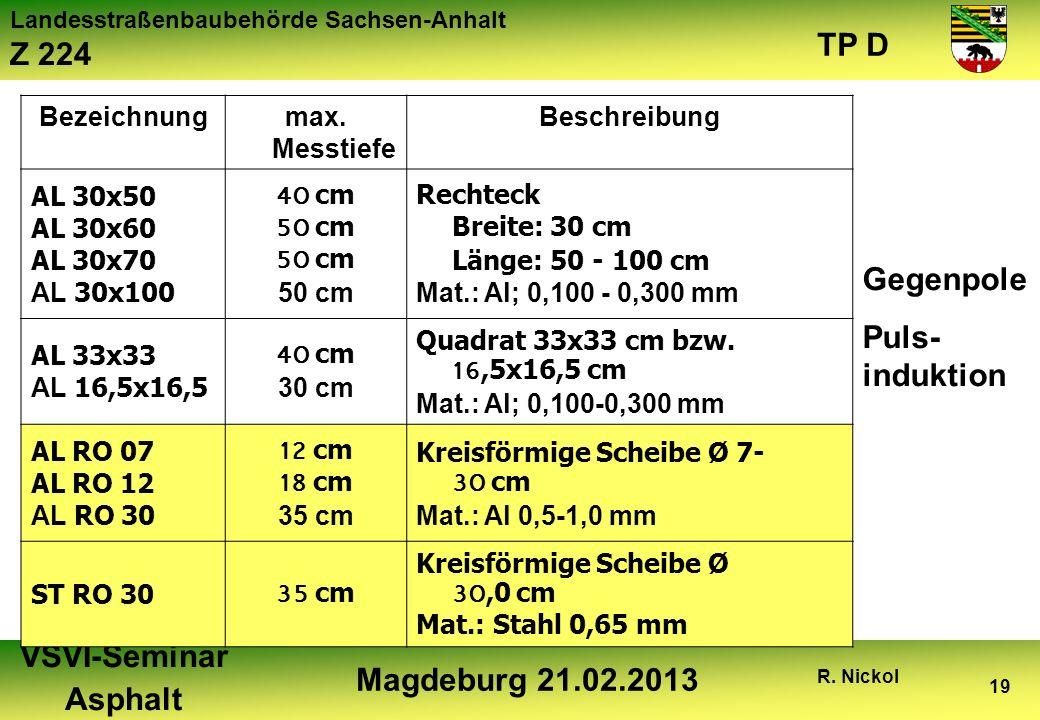 Landesstraßenbaubehörde Sachsen-Anhalt Z 224 TP D VSVI-Seminar Asphalt Magdeburg 21.02.2013 R. Nickol 19 Bezeichnung max. Messtiefe Beschreibung AL 30