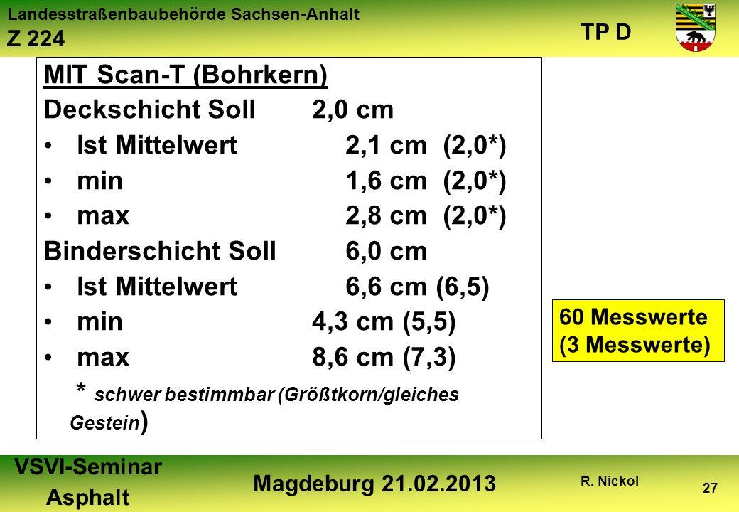 Landesstraßenbaubehörde Sachsen-Anhalt Z 224 TP D VSVI-Seminar Asphalt Magdeburg 21.02.2013 R. Nickol 27 MIT Scan-T (Bohrkern) Deckschicht Soll2,0 cm