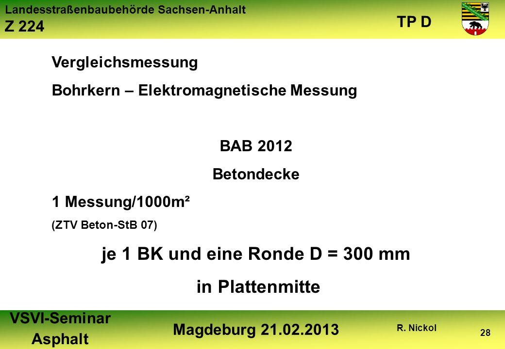 Landesstraßenbaubehörde Sachsen-Anhalt Z 224 TP D VSVI-Seminar Asphalt Magdeburg 21.02.2013 R. Nickol 28 Vergleichsmessung Bohrkern – Elektromagnetisc