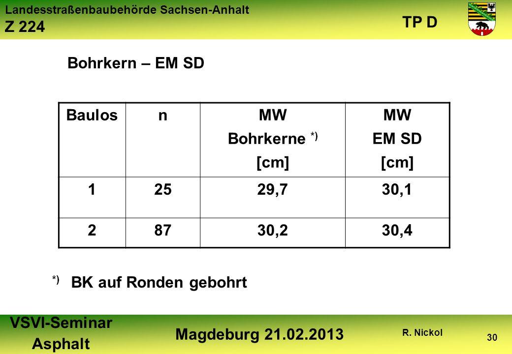 Landesstraßenbaubehörde Sachsen-Anhalt Z 224 TP D VSVI-Seminar Asphalt Magdeburg 21.02.2013 R. Nickol 30 Bohrkern – EM SD BaulosnMW Bohrkerne *) [cm]