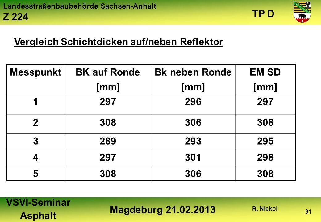 Landesstraßenbaubehörde Sachsen-Anhalt Z 224 TP D VSVI-Seminar Asphalt Magdeburg 21.02.2013 R. Nickol 31 MesspunktBK auf Ronde [mm] Bk neben Ronde [mm
