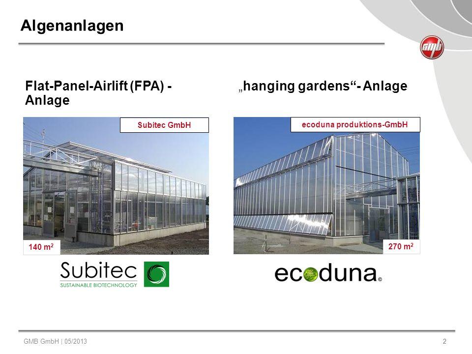 GMB GmbH | 05/20132 2 Algenanlagen Flat-Panel-Airlift (FPA) - Anlage hanging gardens- Anlage 145 m 2 270 m 2 140 m 2 Subitec GmbH ecoduna produktions-