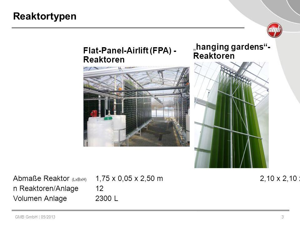GMB GmbH | 05/20133 Reaktortypen Flat-Panel-Airlift (FPA) - Reaktoren hanging gardens- Reaktoren Abmaße Reaktor (LxBxH) 1,75 x 0,05 x 2,50 m 2,10 x 2,