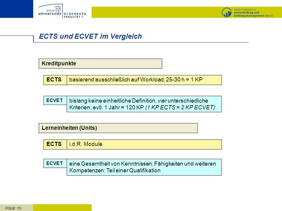FOLIE 15 ECTS und ECVET im Vergleich Kreditpunkte ECTSbasierend ausschließlich auf Workload, 25-30 h = 1 KP ECVET bislang keine einheitliche Definitio