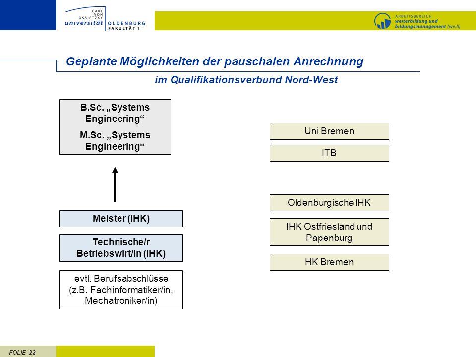 FOLIE 22 Geplante Möglichkeiten der pauschalen Anrechnung Uni Bremen im Qualifikationsverbund Nord-West Meister (IHK) B.Sc. Systems Engineering M.Sc.