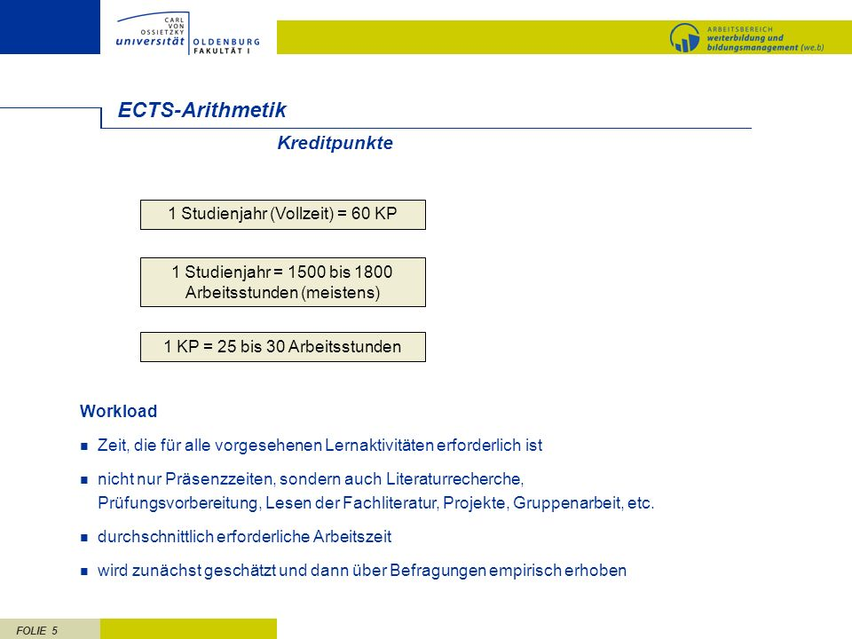 FOLIE 5 ECTS-Arithmetik 1 Studienjahr (Vollzeit) = 60 KP Kreditpunkte 1 Studienjahr = 1500 bis 1800 Arbeitsstunden (meistens) 1 KP = 25 bis 30 Arbeits
