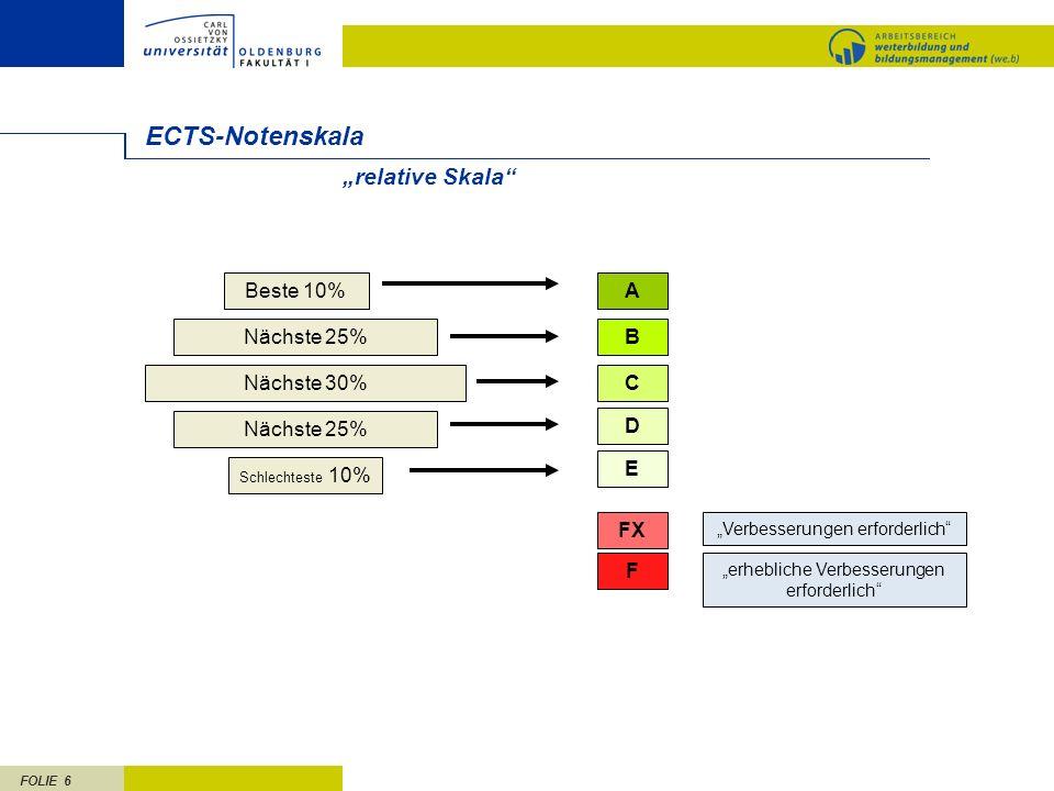 FOLIE 7 Auswirkungen von ECTS in der Praxis Auswirkungen auf Studiengänge Anrechnung von Leistungen aus anderen Studiengängen Anrechnung von Auslandsaufenthalten von Studierenden (Anrechnung außerhochschulischen Lernens)