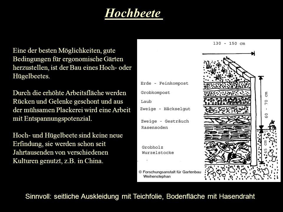 Hochbeete Bsp.Käufliches Hochbeet in Lärchenholz, gehobelt der Fa.