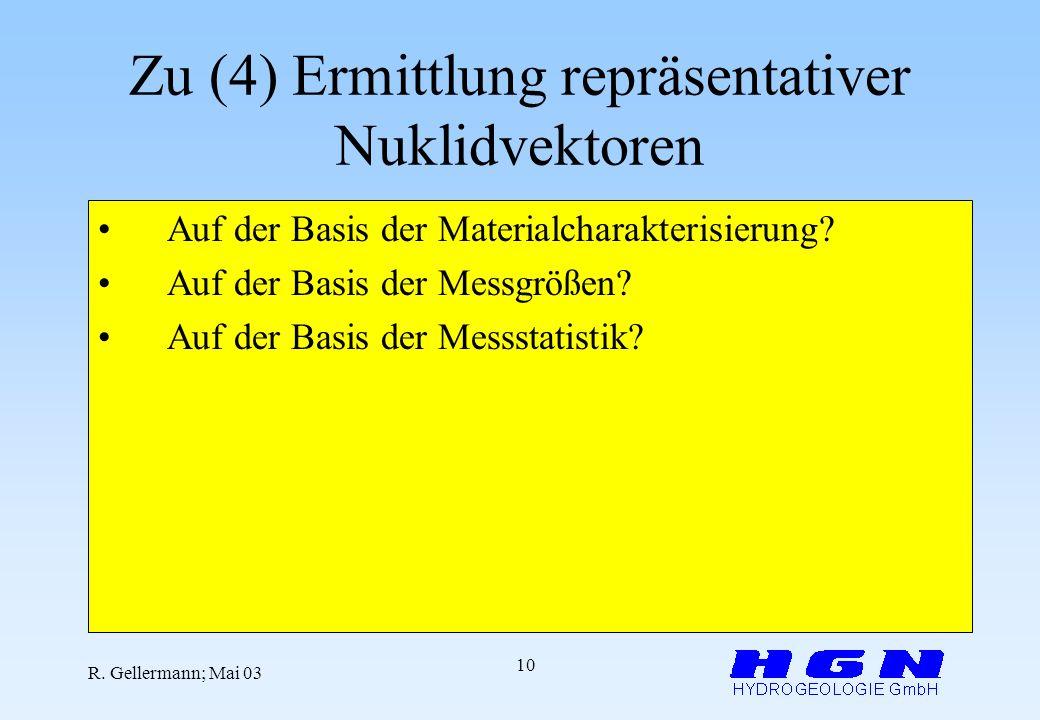 R. Gellermann; Mai 03 10 Zu (4) Ermittlung repräsentativer Nuklidvektoren Auf der Basis der Materialcharakterisierung? Auf der Basis der Messgrößen? A