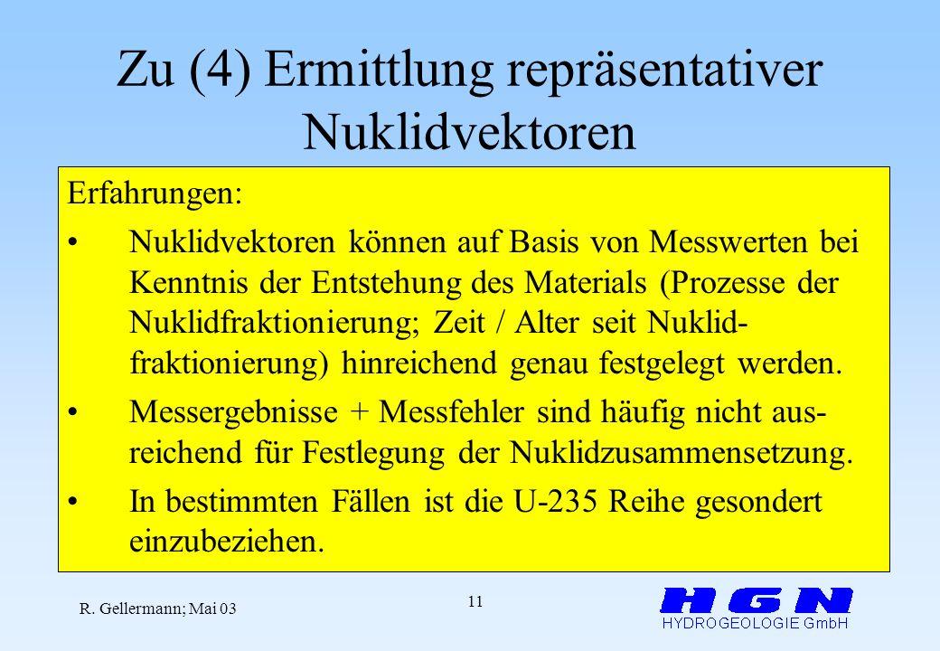 R. Gellermann; Mai 03 11 Zu (4) Ermittlung repräsentativer Nuklidvektoren Erfahrungen: Nuklidvektoren können auf Basis von Messwerten bei Kenntnis der