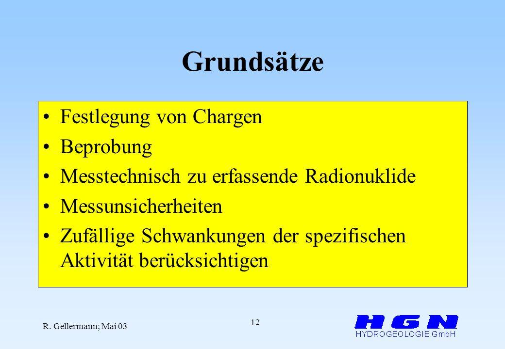 R. Gellermann; Mai 03 12 Grundsätze Festlegung von Chargen Beprobung Messtechnisch zu erfassende Radionuklide Messunsicherheiten Zufällige Schwankunge