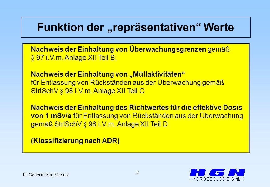 R. Gellermann; Mai 03 2 Funktion der repräsentativen Werte Nachweis der Einhaltung von Überwachungsgrenzen gemäß § 97 i.V.m. Anlage XII Teil B; Nachwe