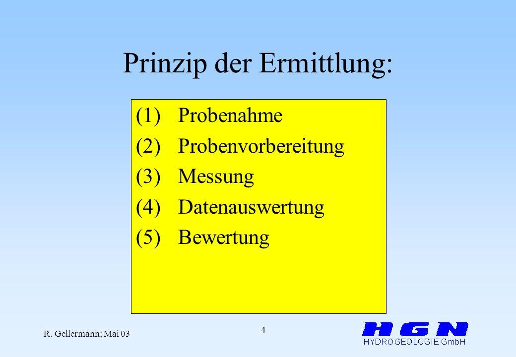 R. Gellermann; Mai 03 4 Prinzip der Ermittlung: (1)Probenahme (2)Probenvorbereitung (3)Messung (4)Datenauswertung (5)Bewertung