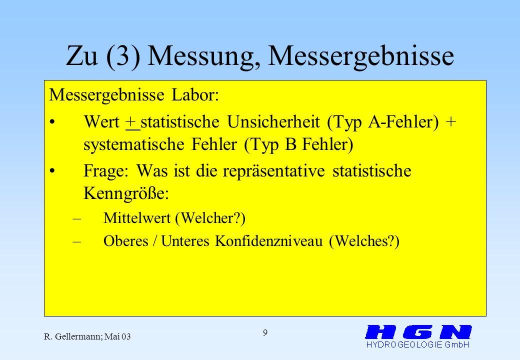 R. Gellermann; Mai 03 9 Zu (3) Messung, Messergebnisse Messergebnisse Labor: Wert + statistische Unsicherheit (Typ A-Fehler) + systematische Fehler (T