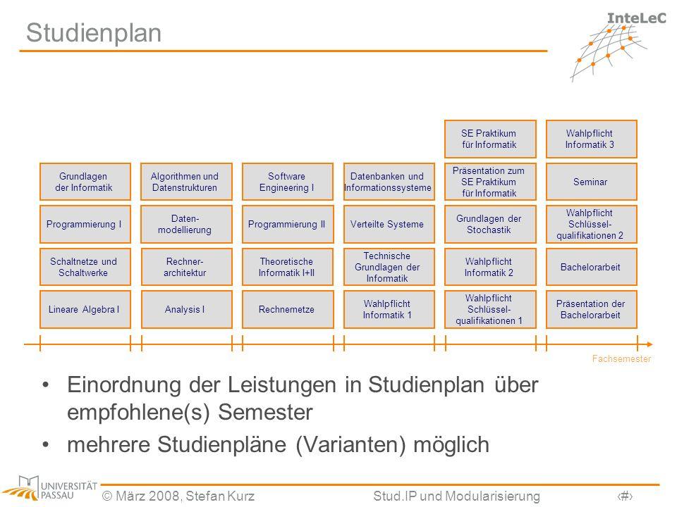 © März 2008, Stefan KurzStud.IP und Modularisierung21 Studienplan Lineare Algebra I Schaltnetze und Schaltwerke Programmierung I Grundlagen der Inform