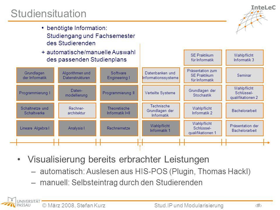 © März 2008, Stefan KurzStud.IP und Modularisierung22 Studiensituation Visualisierung bereits erbrachter Leistungen –automatisch: Auslesen aus HIS-POS