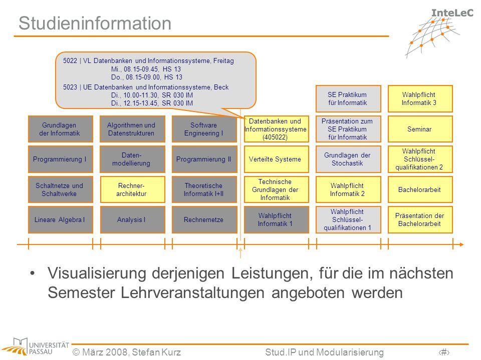 © März 2008, Stefan KurzStud.IP und Modularisierung23 Studieninformation Visualisierung derjenigen Leistungen, für die im nächsten Semester Lehrverans