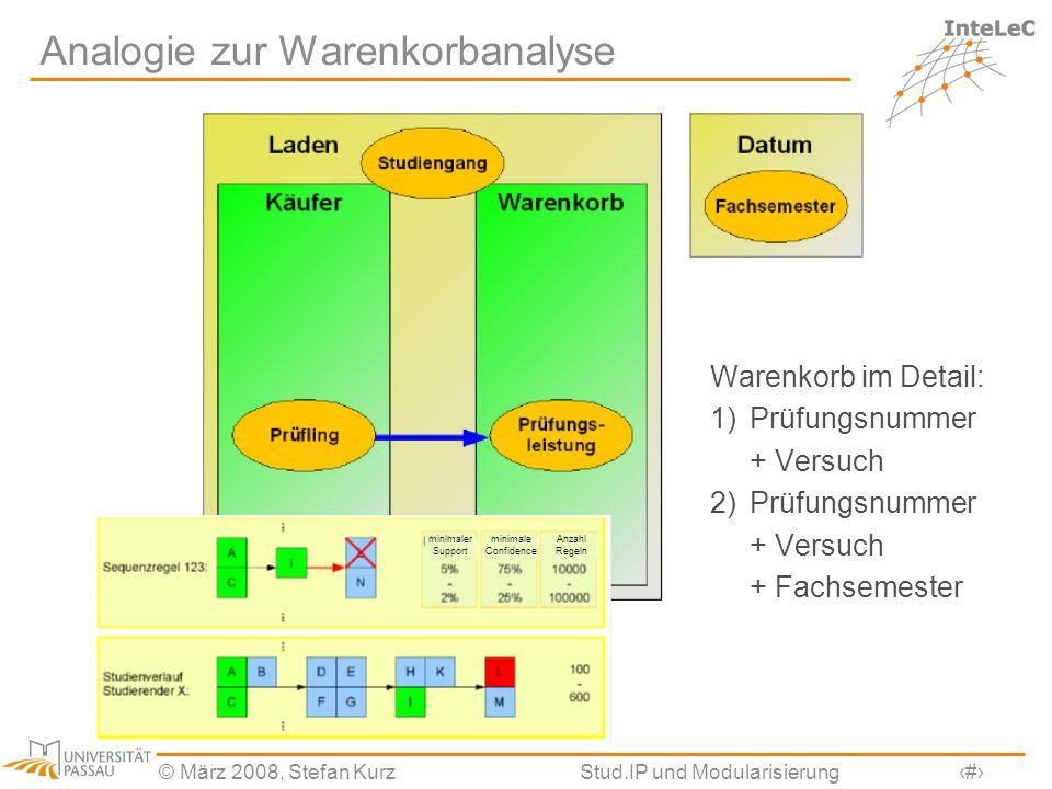 © März 2008, Stefan KurzStud.IP und Modularisierung25 Analogie zur Warenkorbanalyse Warenkorb im Detail: 1)Prüfungsnummer + Versuch 2)Prüfungsnummer +