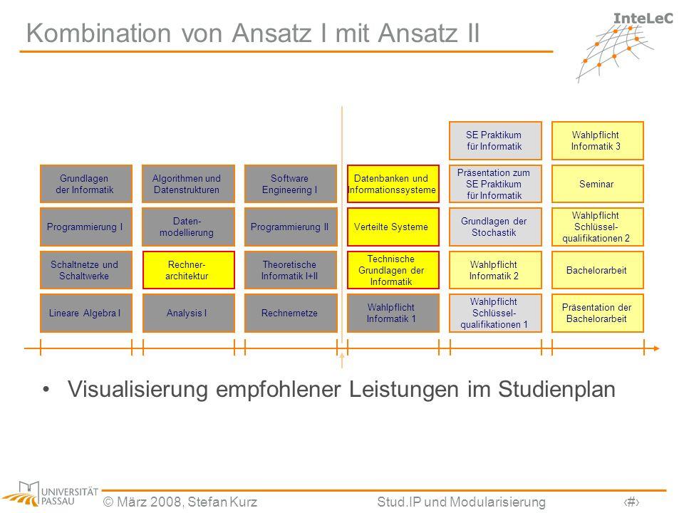 © März 2008, Stefan KurzStud.IP und Modularisierung29 Kombination von Ansatz I mit Ansatz II Visualisierung empfohlener Leistungen im Studienplan Line